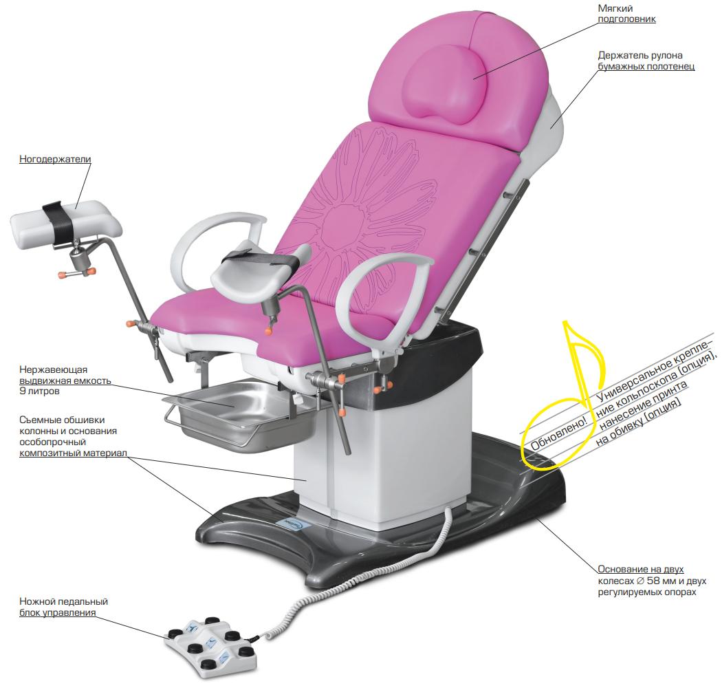Привязали мужчину к гинекологическому креслу 20 фотография